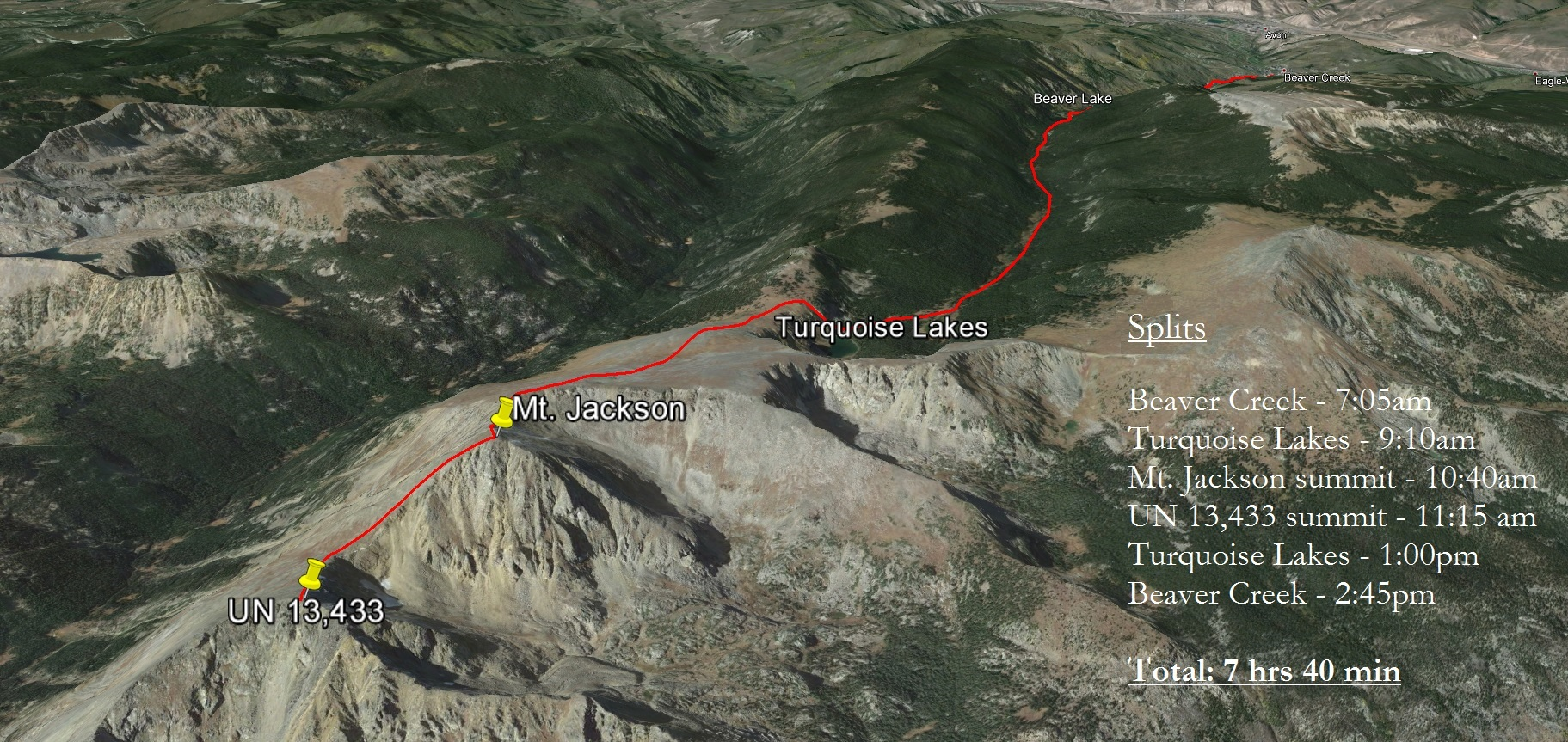 Route overview and time splits.